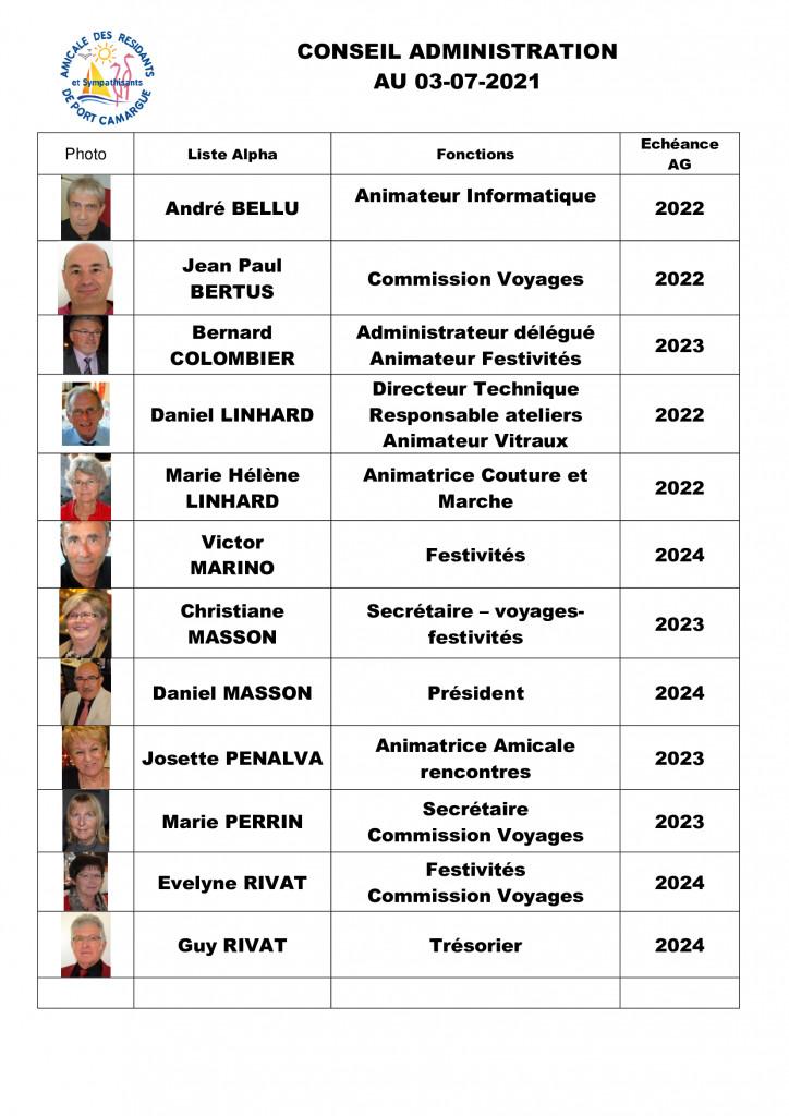 2021-07-03 LISTE ADMINISTRATEURS SUITE AG
